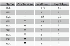 profile wire